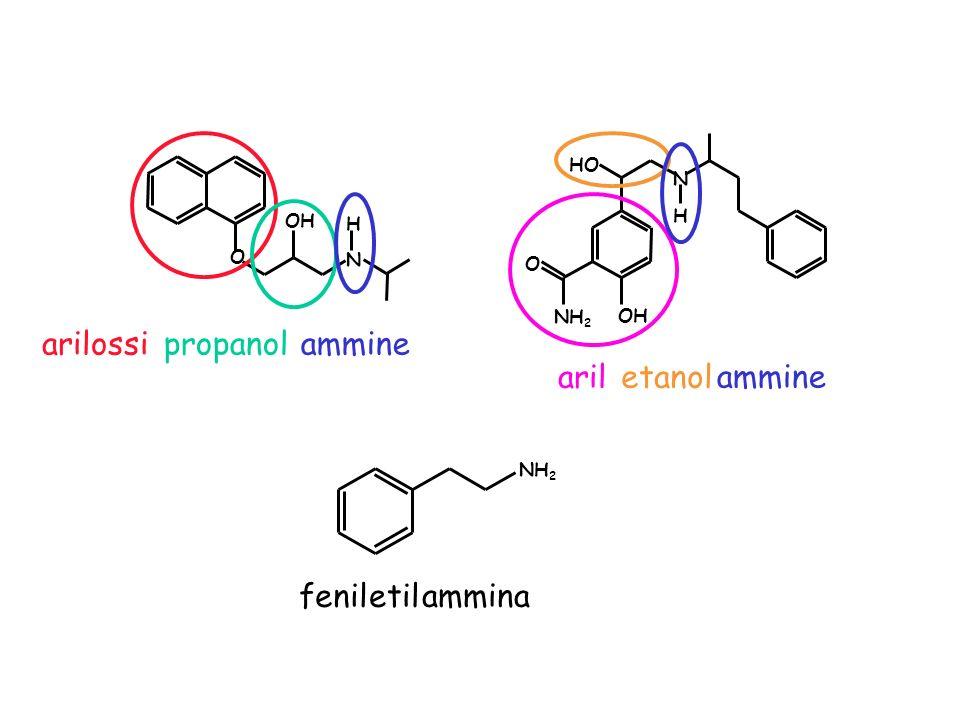 arilossi propanol ammine aril etanol ammine fenil etil ammina OH NH2 O