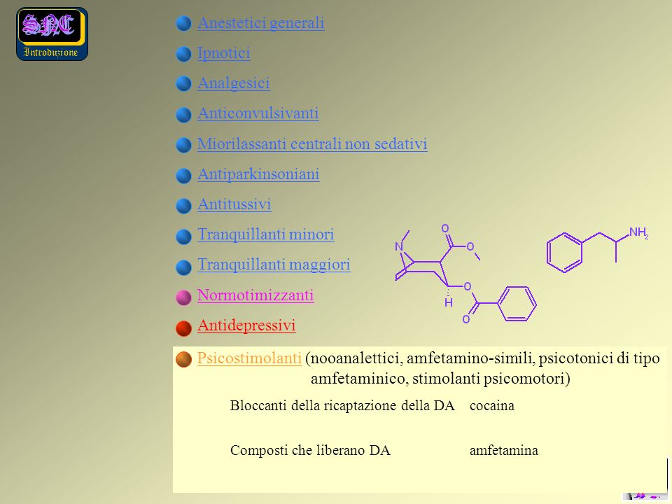 Miorilassanti centrali non sedativi Antiparkinsoniani Antitussivi