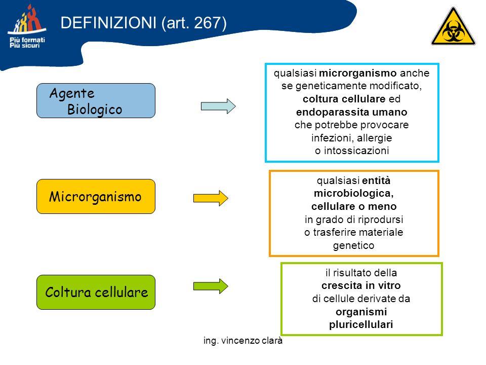 DEFINIZIONI (art. 267) Agente Biologico Microrganismo