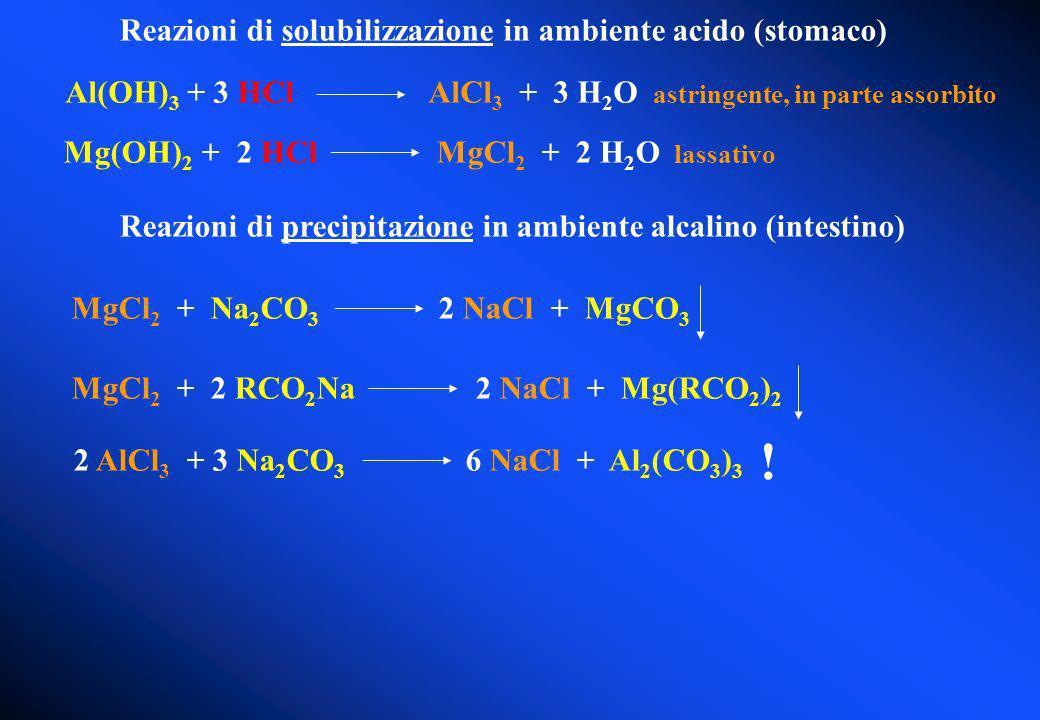 ! Reazioni di solubilizzazione in ambiente acido (stomaco)