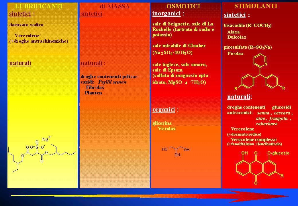 STIMOL ANTI sintetici : naturali : bisacodile (R=COCH3) Alaxa Dulcolax