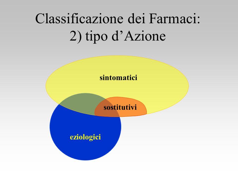 Classificazione dei Farmaci: