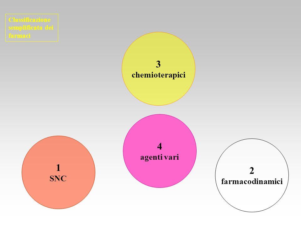 3 4 1 2 chemioterapici agenti vari SNC farmacodinamici