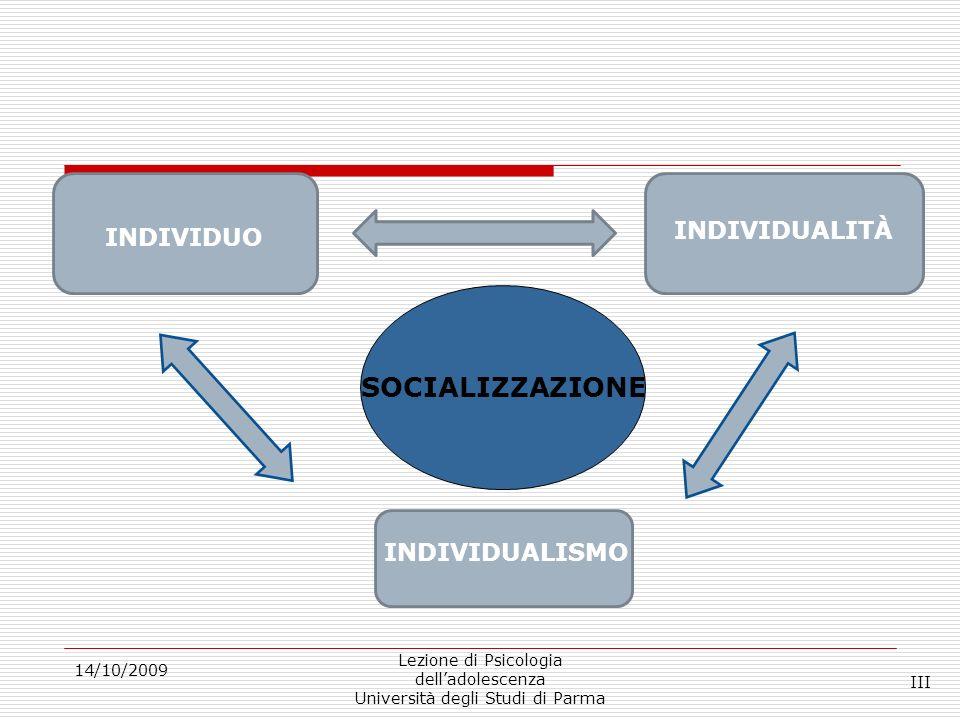 SOCIALIZZAZIONE INDIVIDUALITÀ INDIVIDUO UOTIDIANA INDIVIDUALISMO