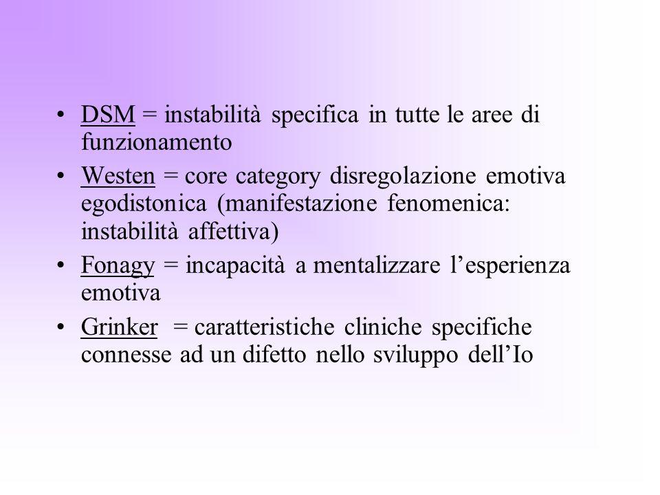 DSM = instabilità specifica in tutte le aree di funzionamento