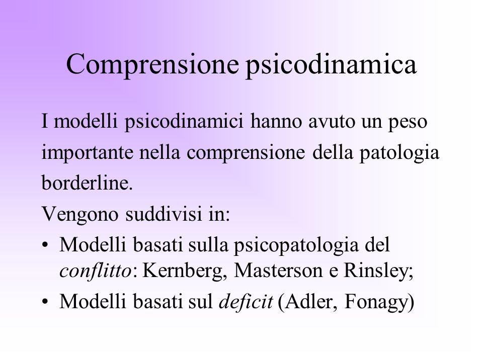 Comprensione psicodinamica