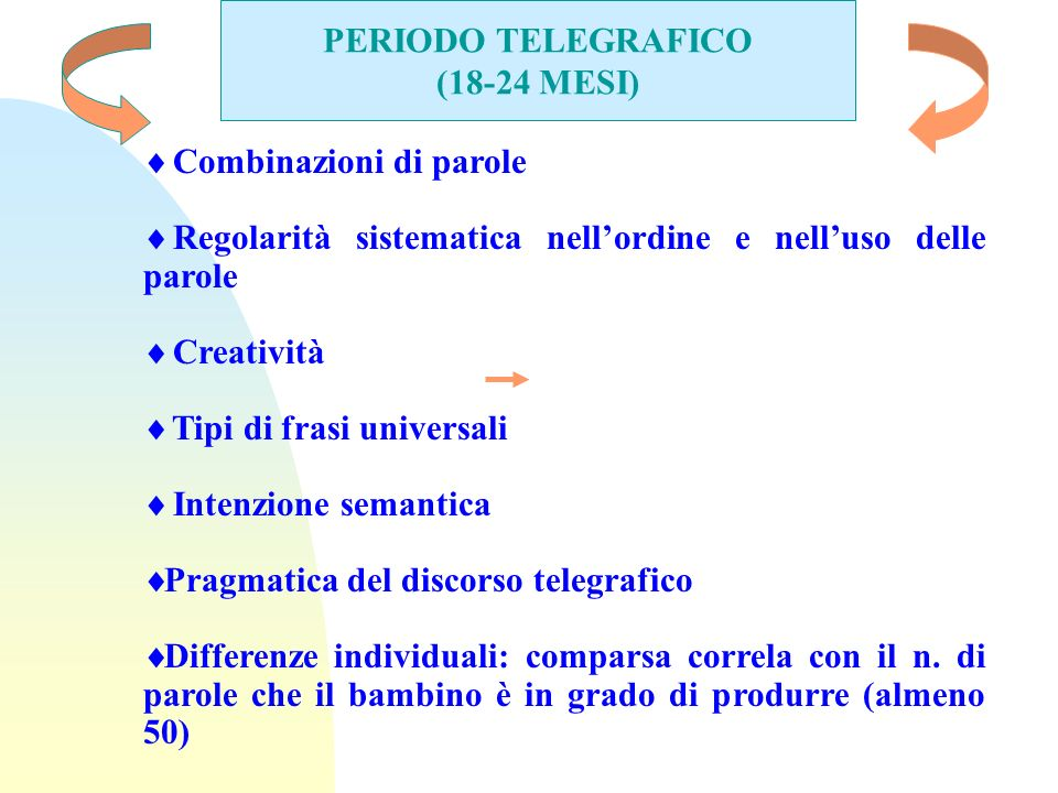 PERIODO TELEGRAFICO(18-24 MESI) Combinazioni di parole. Regolarità sistematica nell'ordine e nell'uso delle parole.