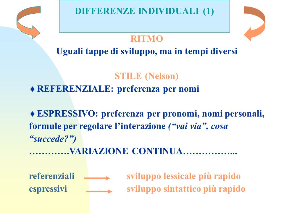 DIFFERENZE INDIVIDUALI (1)
