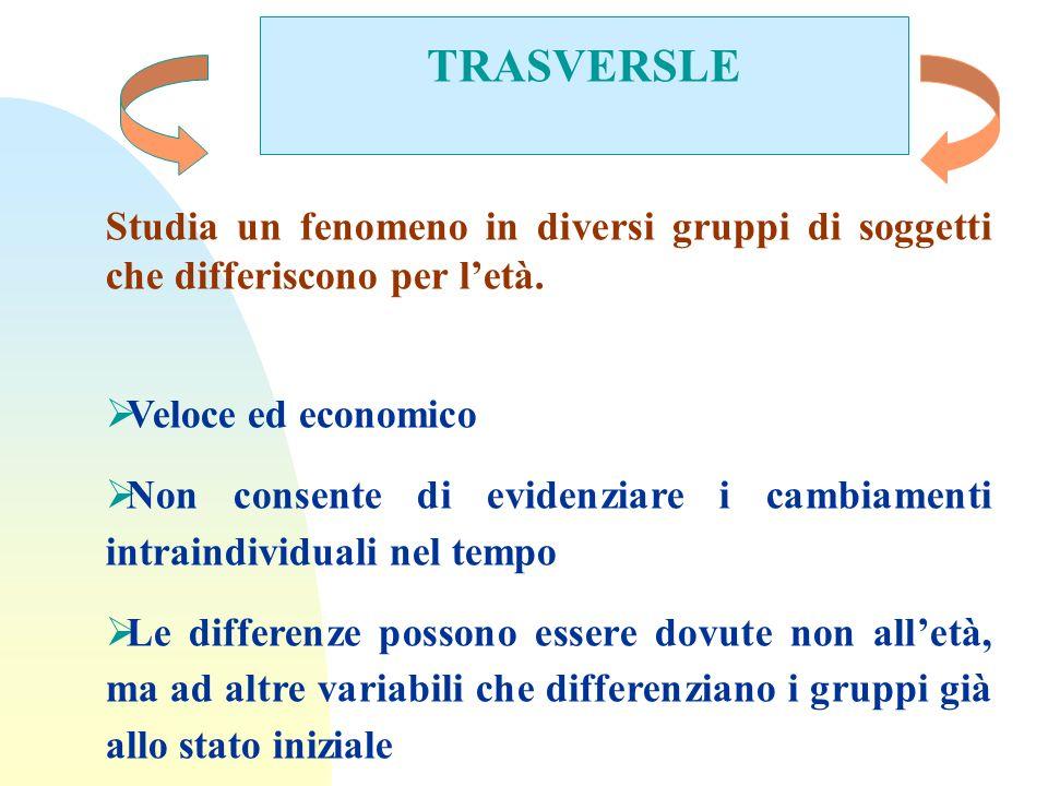 TRASVERSLE Studia un fenomeno in diversi gruppi di soggetti che differiscono per l'età. Veloce ed economico.