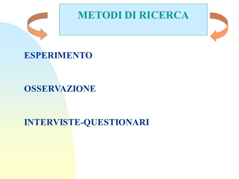 METODI DI RICERCA ESPERIMENTO OSSERVAZIONE INTERVISTE-QUESTIONARI