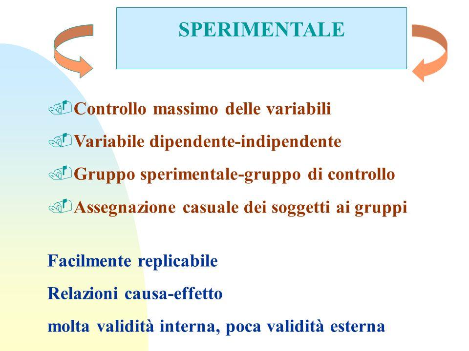 SPERIMENTALE Controllo massimo delle variabili