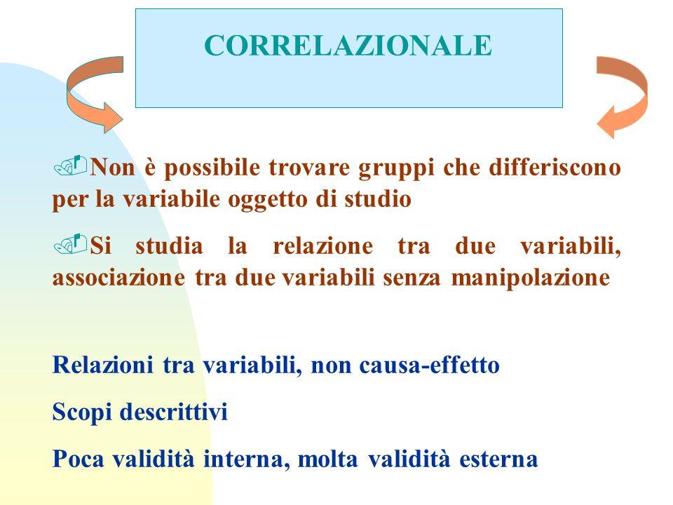 CORRELAZIONALENon è possibile trovare gruppi che differiscono per la variabile oggetto di studio.