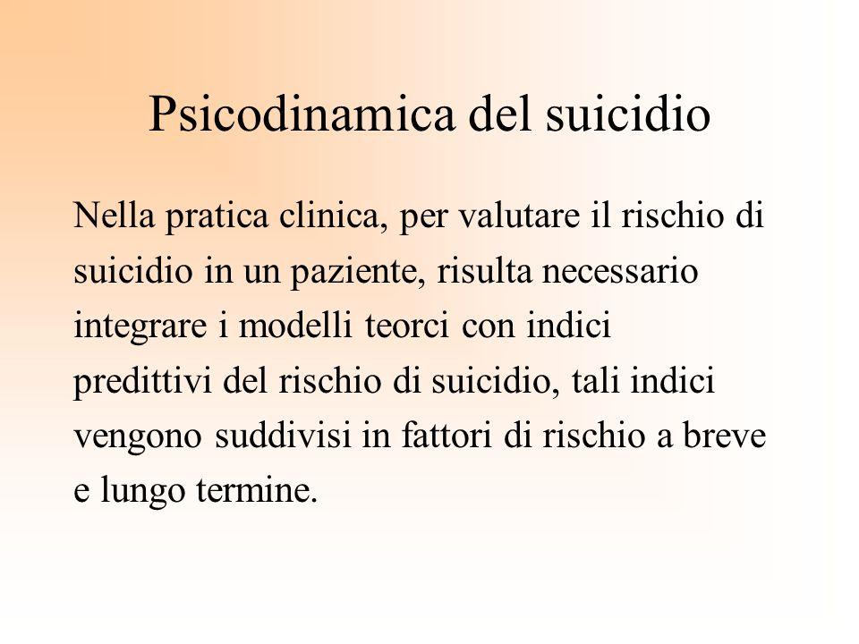 Psicodinamica del suicidio