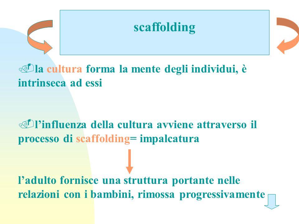 scaffolding la cultura forma la mente degli individui, è intrinseca ad essi.