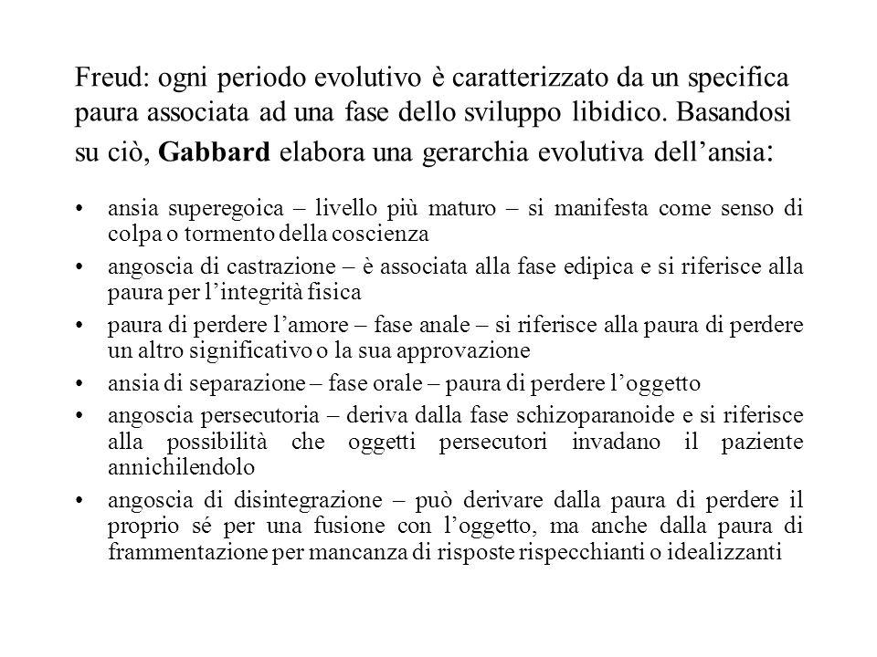 Freud: ogni periodo evolutivo è caratterizzato da un specifica paura associata ad una fase dello sviluppo libidico. Basandosi su ciò, Gabbard elabora una gerarchia evolutiva dell'ansia: