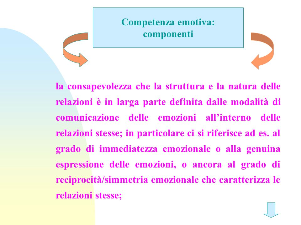 Competenza emotiva:componenti.