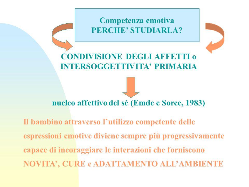CONDIVISIONE DEGLI AFFETTI o INTERSOGGETTIVITA' PRIMARIA