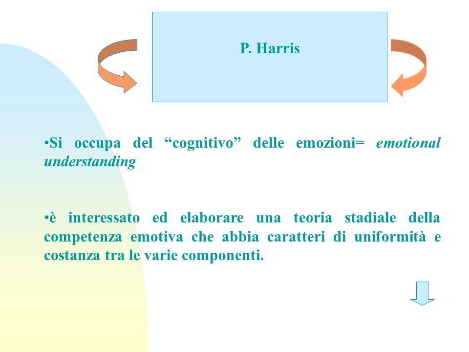 P. Harris Si occupa del cognitivo delle emozioni= emotional understanding.
