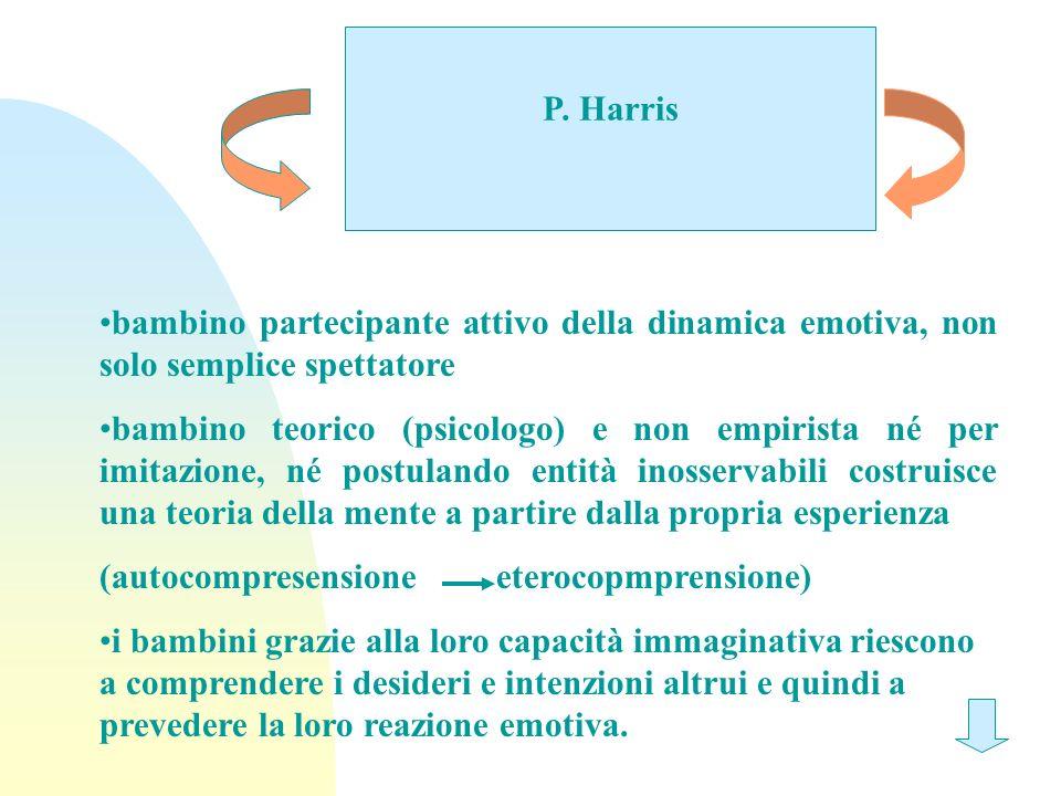 P. Harris bambino partecipante attivo della dinamica emotiva, non solo semplice spettatore.