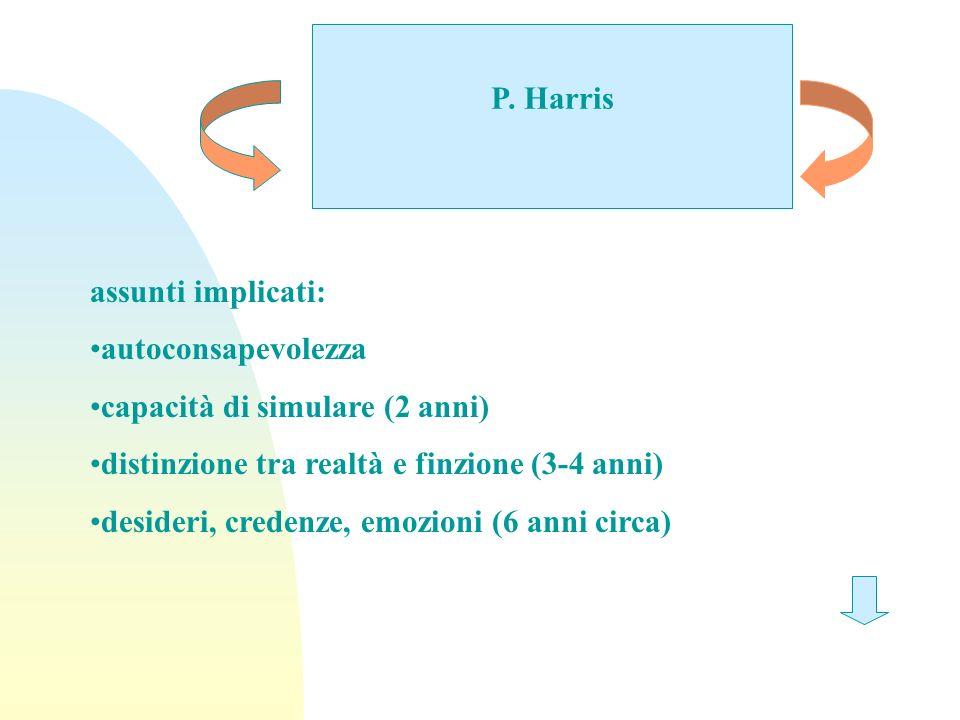 P. Harris assunti implicati: autoconsapevolezza. capacità di simulare (2 anni) distinzione tra realtà e finzione (3-4 anni)