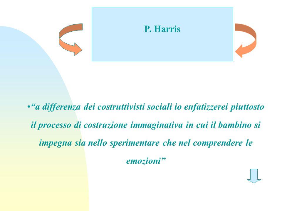 P. Harris