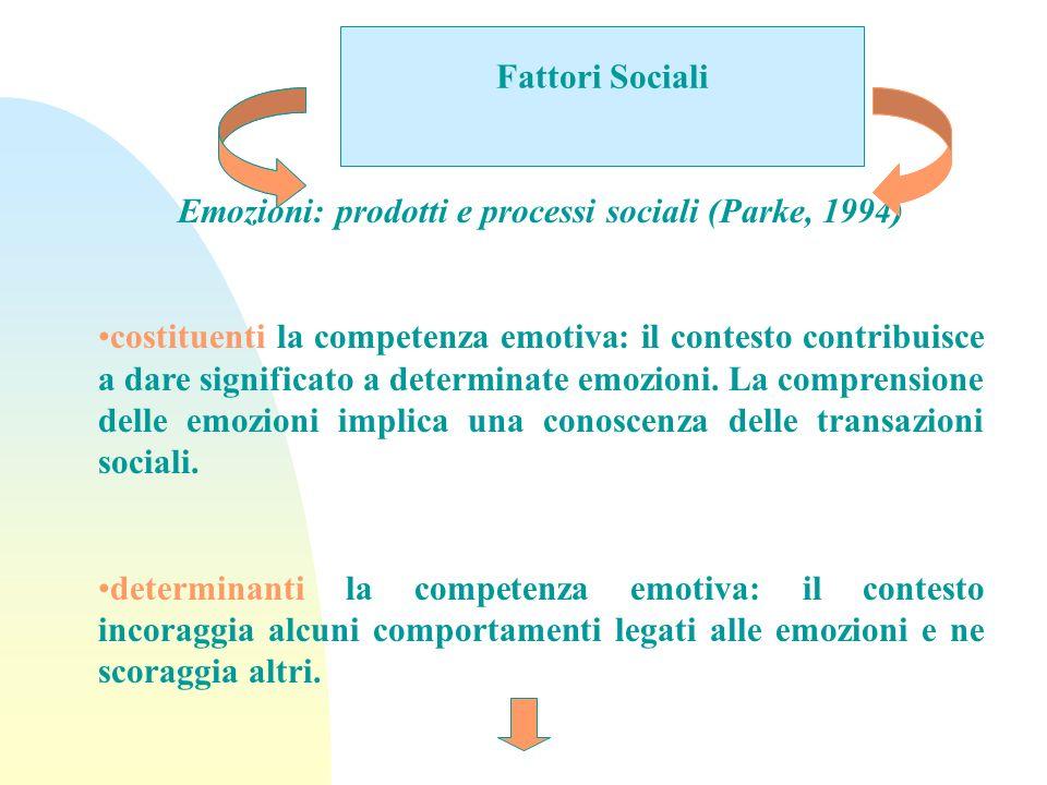 Emozioni: prodotti e processi sociali (Parke, 1994)