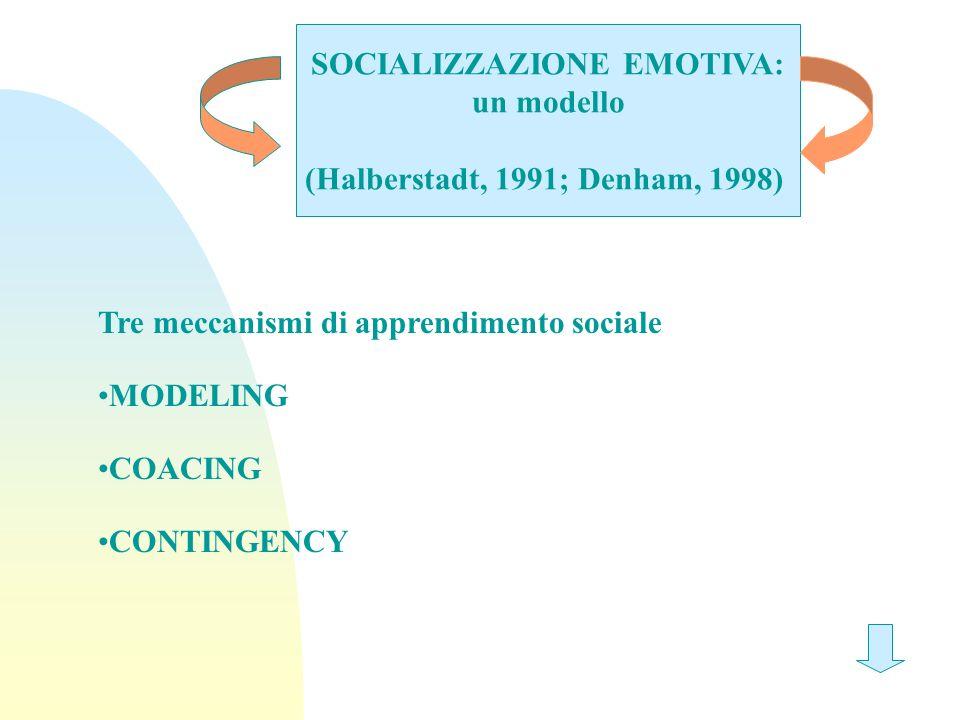 SOCIALIZZAZIONE EMOTIVA: (Halberstadt, 1991; Denham, 1998)