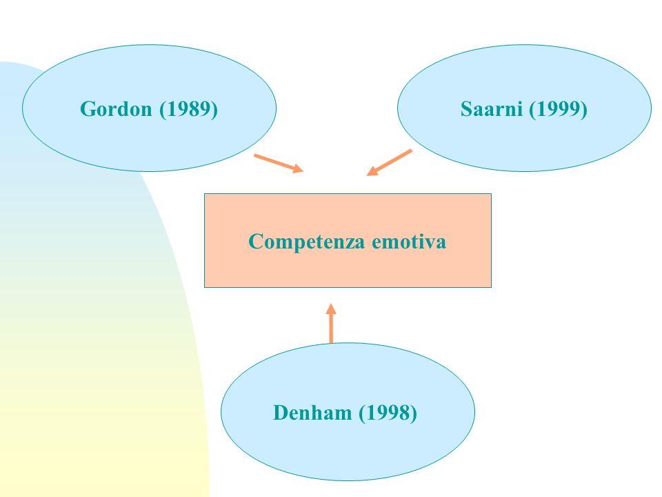 Gordon (1989) Saarni (1999) Competenza emotiva Denham (1998)