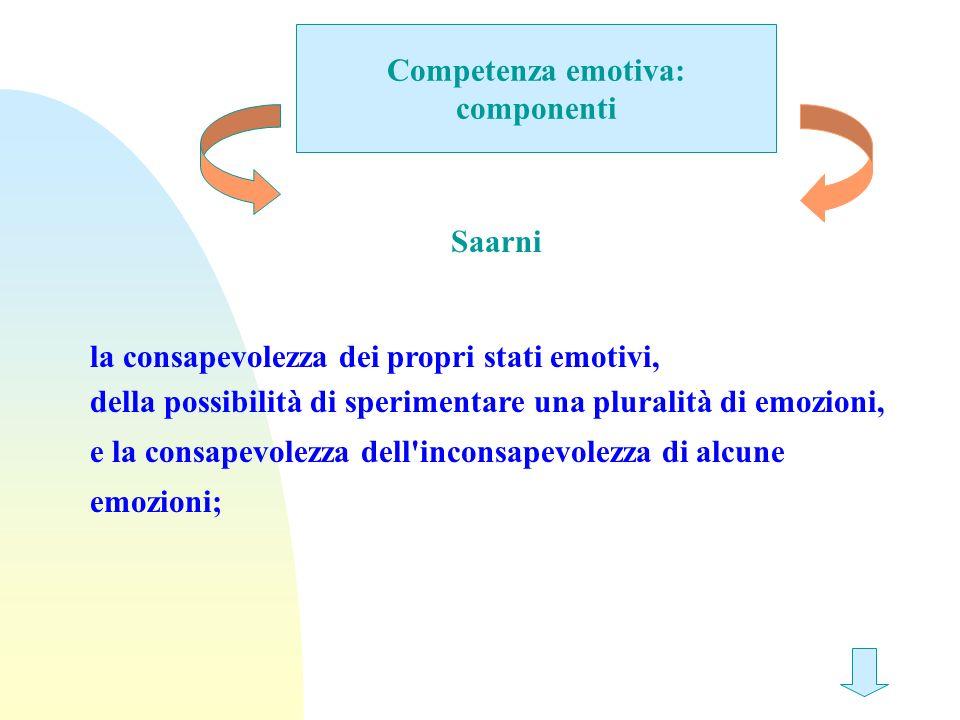Competenza emotiva:componenti. Saarni. la consapevolezza dei propri stati emotivi,