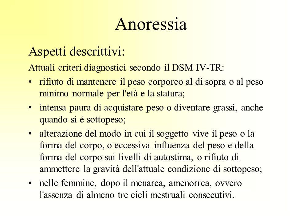 Anoressia Aspetti descrittivi: