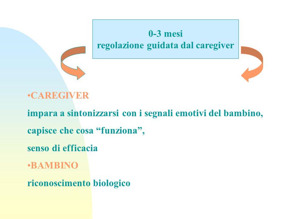 regolazione guidata dal caregiver