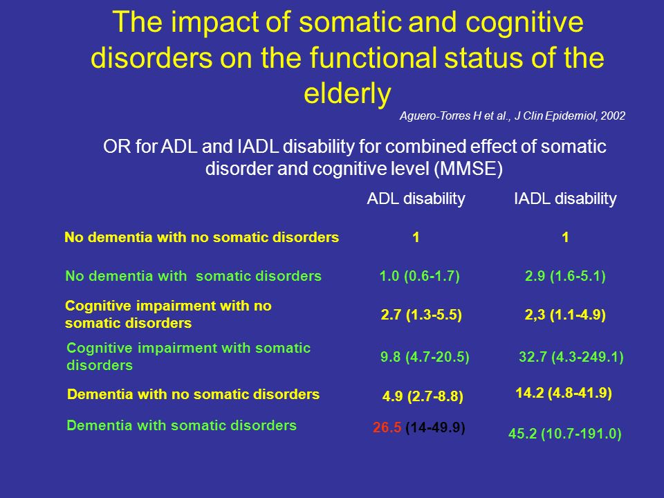 The impact of somatic and cognitive disorders on the functional status of the elderly