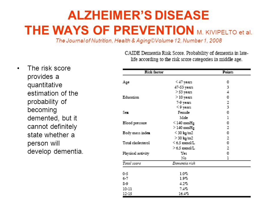 ALZHEIMER'S DISEASE THE WAYS OF PREVENTION M. KIVIPELTO et al