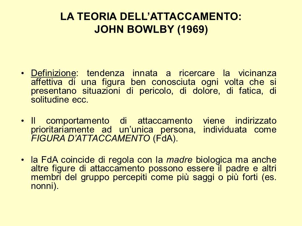 LA TEORIA DELL'ATTACCAMENTO: JOHN BOWLBY (1969)