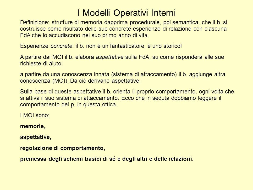 I Modelli Operativi Interni