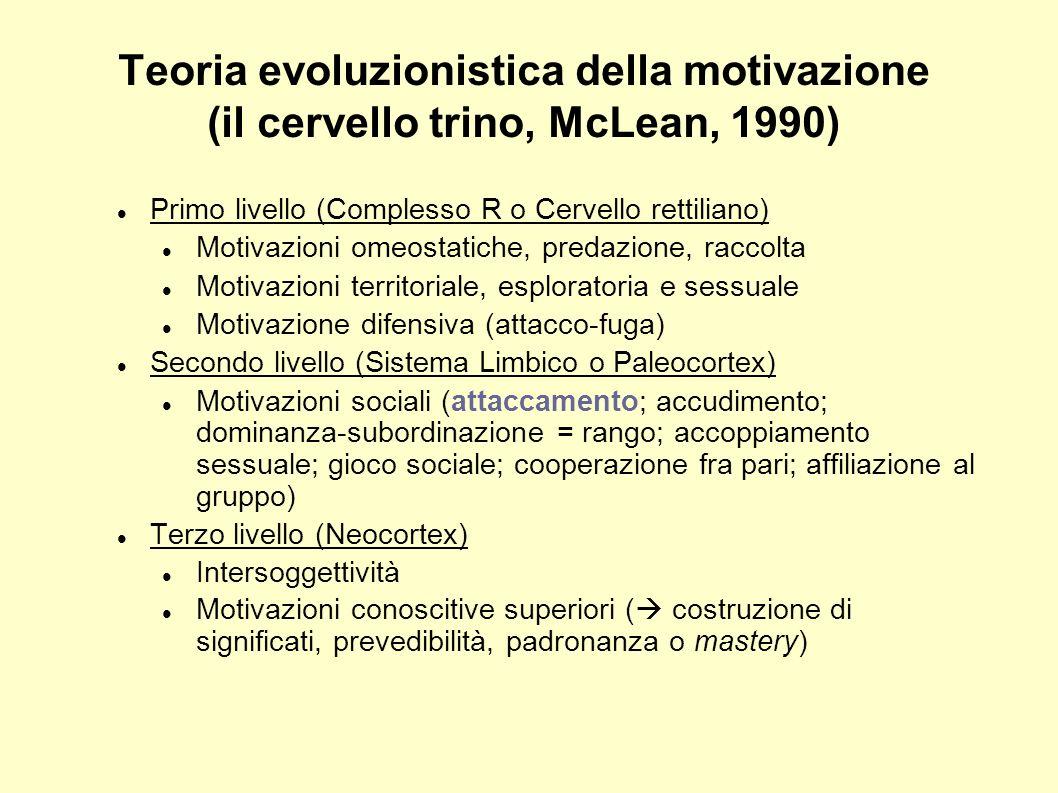 Teoria evoluzionistica della motivazione (il cervello trino, McLean, 1990)