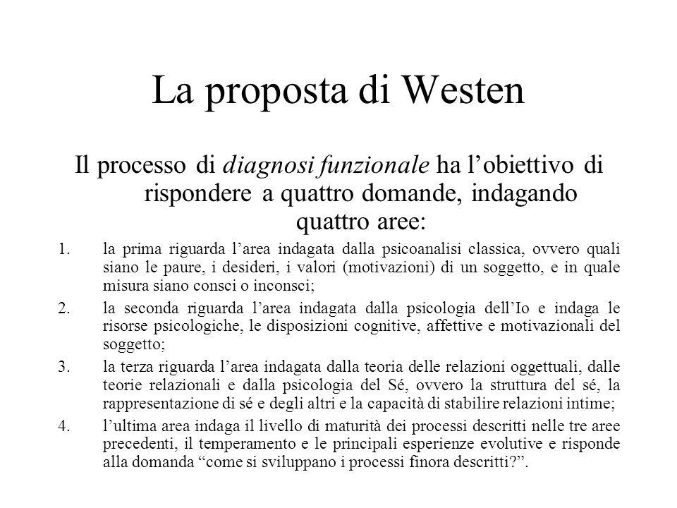 La proposta di WestenIl processo di diagnosi funzionale ha l'obiettivo di rispondere a quattro domande, indagando quattro aree: