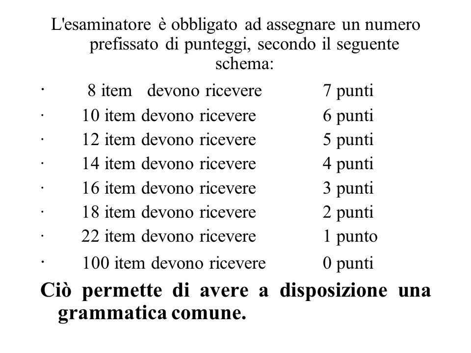 · 8 item devono ricevere 7 punti
