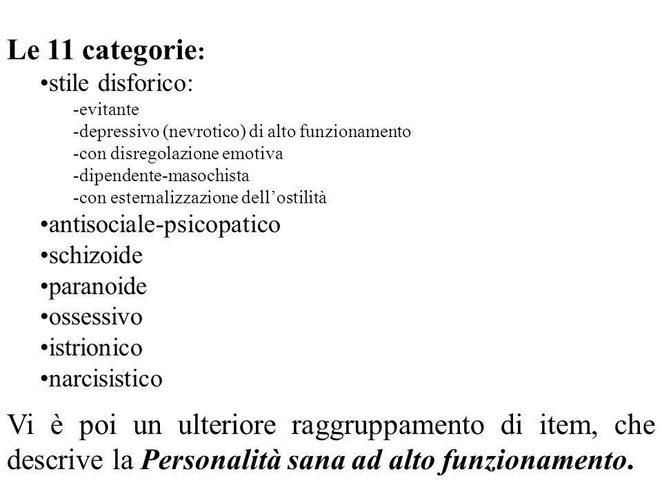 Le 11 categorie: stile disforico: evitante. depressivo (nevrotico) di alto funzionamento. con disregolazione emotiva.