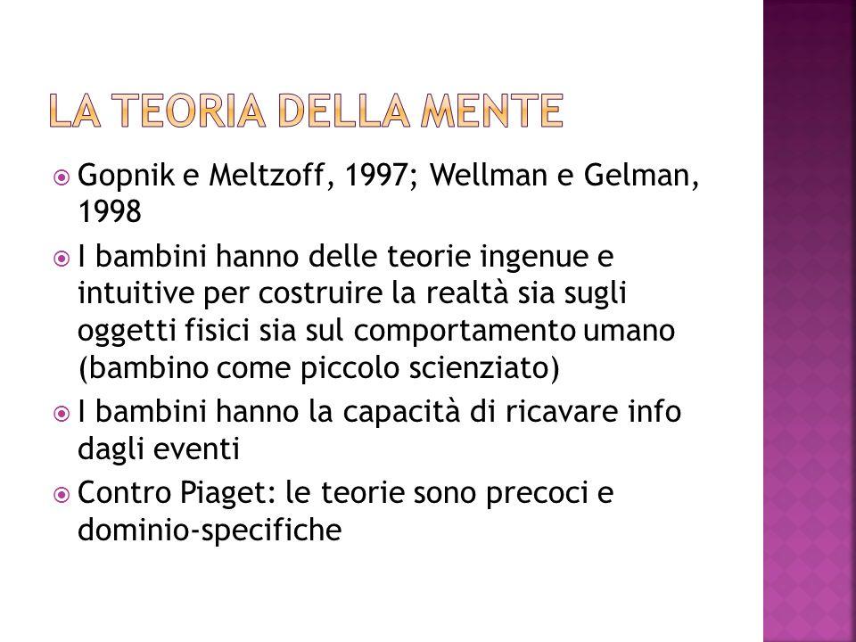 La teoria della mente Gopnik e Meltzoff, 1997; Wellman e Gelman, 1998