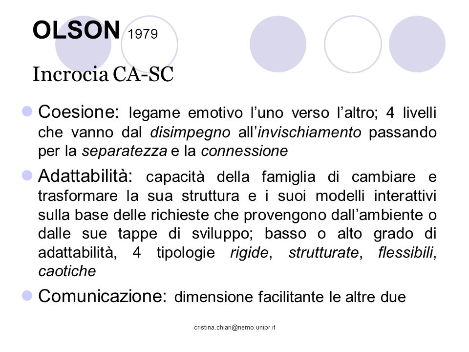 OLSON 1979Incrocia CA-SC.