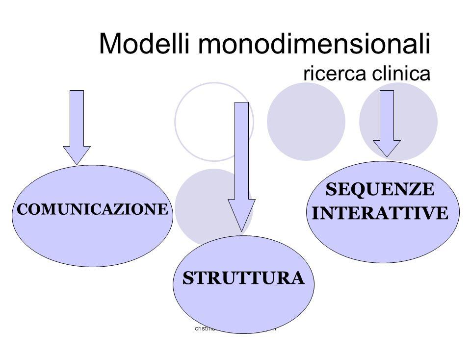 Modelli monodimensionali ricerca clinica