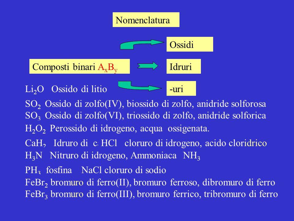 Nomenclatura Ossidi. Composti binari AxBy. Idruri. Li2O Ossido di litio. -uri. SO2 Ossido di zolfo(IV), biossido di zolfo, anidride solforosa.