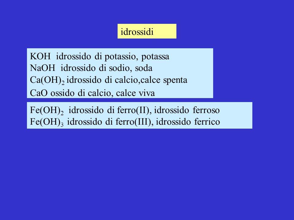 idrossidi KOH idrossido di potassio, potassa. NaOH idrossido di sodio, soda. Ca(OH)2 idrossido di calcio,calce spenta.