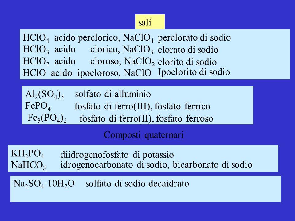 sali HClO4 acido perclorico, NaClO4. HClO3 acido clorico, NaClO3. HClO2 acido cloroso, NaClO2.