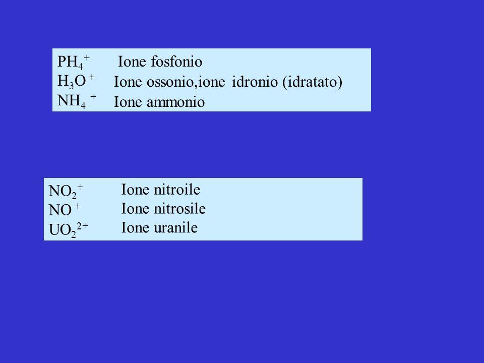 PH4+ H3O + NH4 + Ione fosfonio. Ione ossonio,ione idronio (idratato) Ione ammonio. NO2+ NO + UO22+