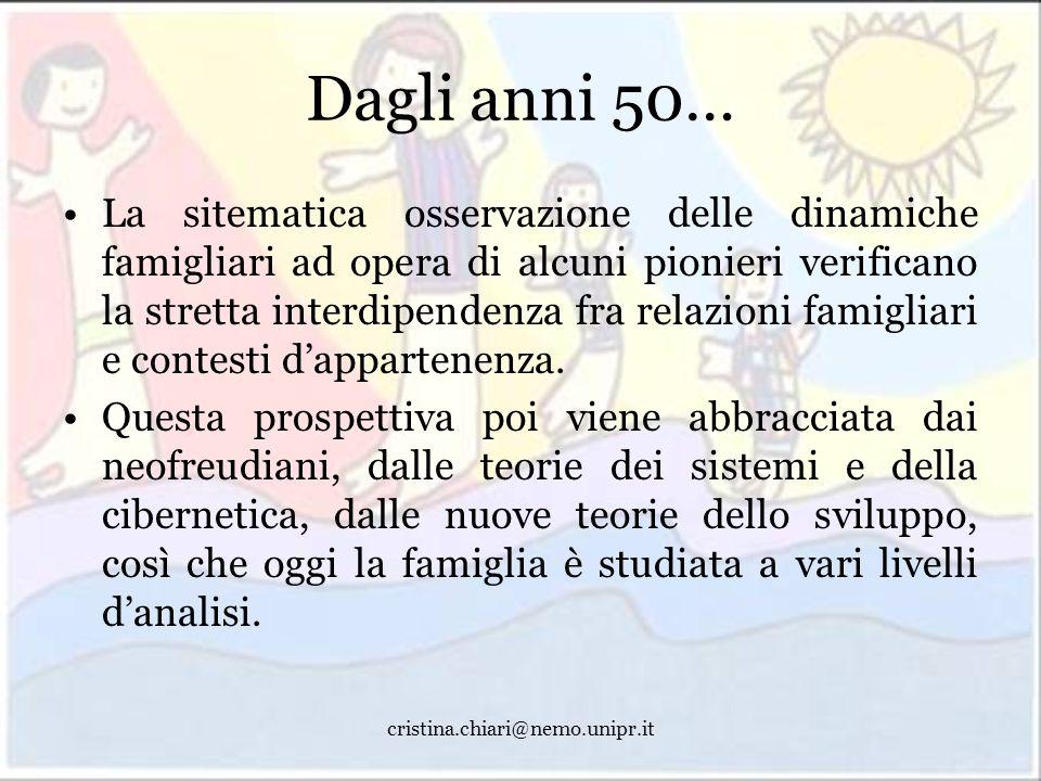 Dagli anni 50…