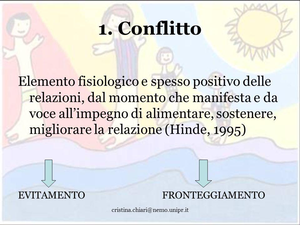 1. Conflitto