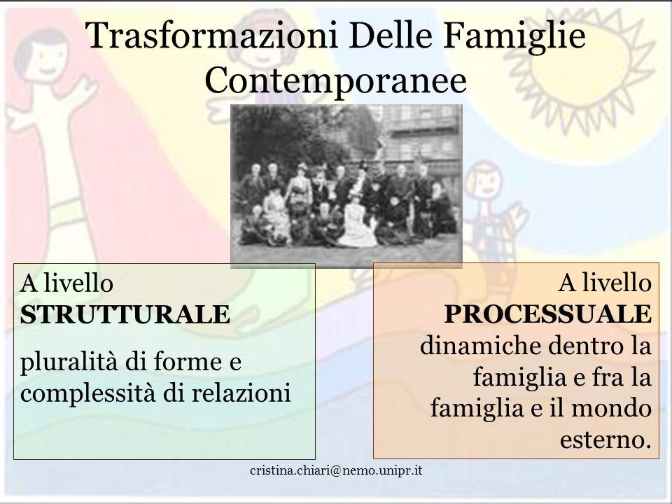 Trasformazioni Delle Famiglie Contemporanee