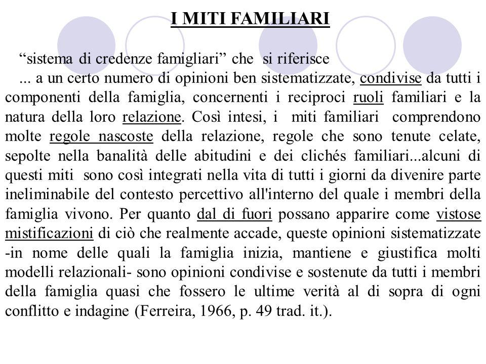 I MITI FAMILIARI sistema di credenze famigliari che si riferisce